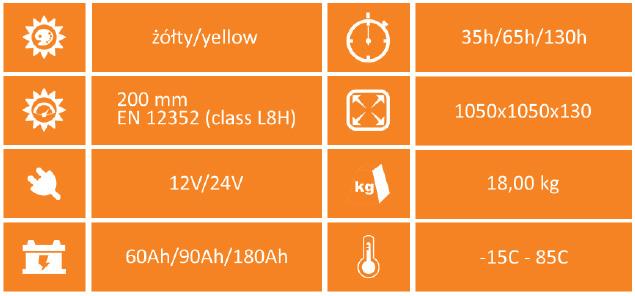 tablica105_tabelka