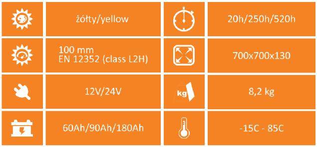 tablica70_tabelka